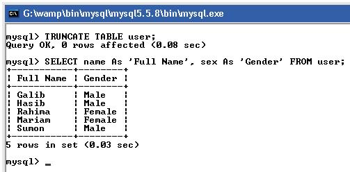 trancate table using mysql query