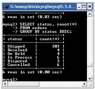 mysql group by with descending order