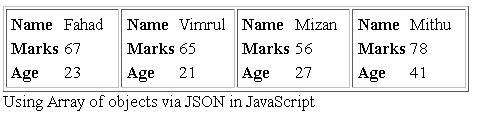 javascript json example