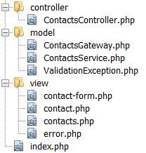 PHP OOP MVC CRUD Folder Structure