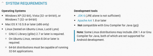 Android System Requirement