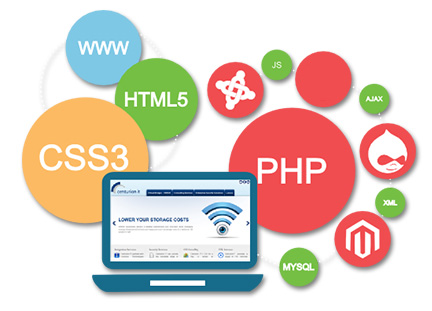 Profession Web Development