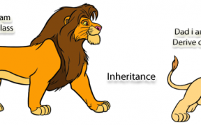 PHP Object Oriented Programming Part-6: PHP OOP Inheritance