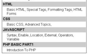 Simple Pagination With PHP and MySQL